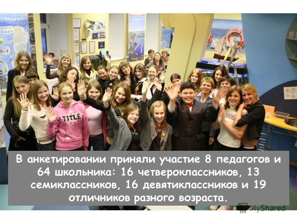 В анкетировании приняли участие 8 педагогов и 64 школьника: 16 четвероклассников, 13 семиклассников, 16 девятиклассников и 19 отличников разного возраста.