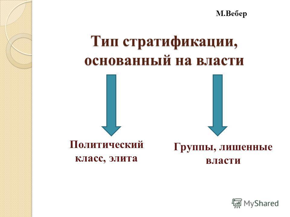 Тип стратификации, основанный на власти М.Вебер Политический класс, элита Группы, лишенные власти