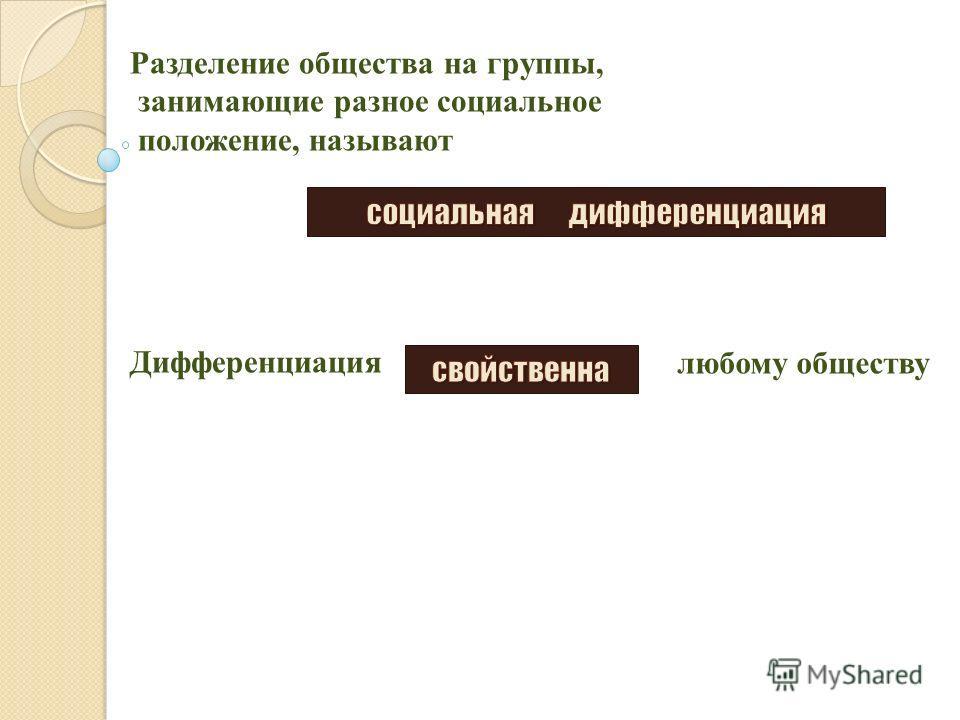 Разделение общества на группы, занимающие разное социальное положение, называют Дифференциациялюбому обществу