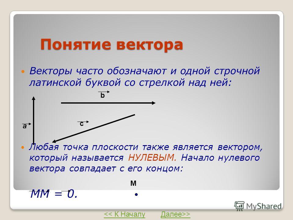 Понятие вектора Векторы часто обозначают и одной строчной латинской буквой со стрелкой над ней: Любая точка плоскости также является вектором, который называется НУЛЕВЫМ. Начало нулевого вектора совпадает с его концом: ММ = 0. a b c М >