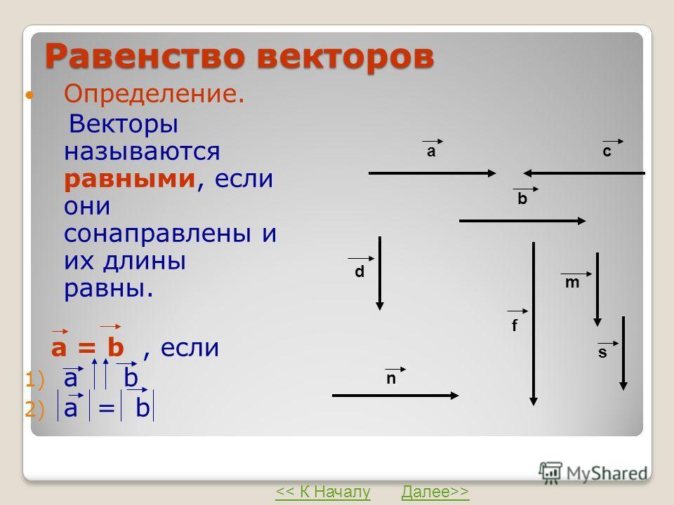 Равенство векторов Определение. Векторы называются равными, если они сонаправлены и их длины равны. а = b, если 1) а b 2) а = b аc b d m n s f >