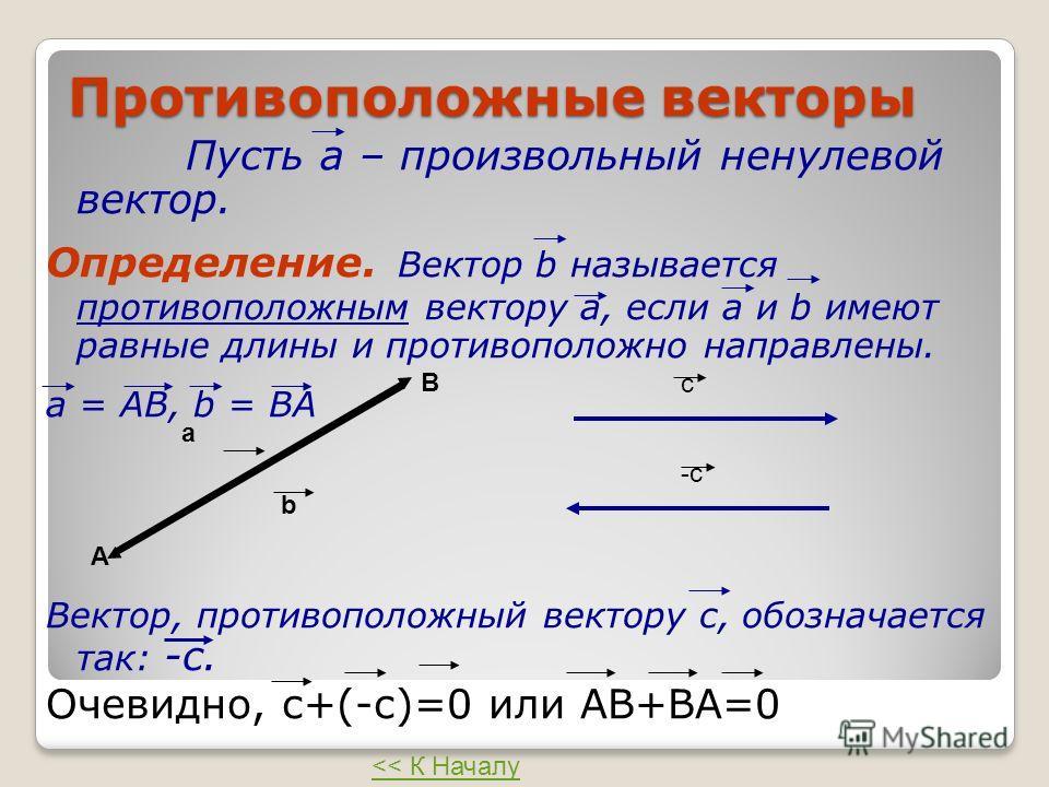 Противоположные векторы Пусть а – произвольный ненулевой вектор. Определение. Вектор b называется противоположным вектору а, если а и b имеют равные длины и противоположно направлены. a = АВ, b = BA Вектор, противоположный вектору c, обозначается так