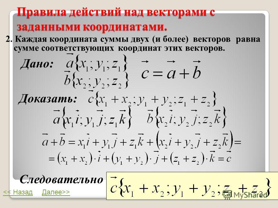 Правила действий над векторами с заданными координатами. 2. Каждая координата суммы двух (и более) векторов равна сумме соответствующих координат этих векторов. Дано: Доказать: Следовательно >