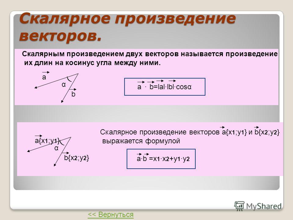Скалярное произведение векторов. Скалярным произведением двух векторов называется произведение их длин на косинус угла между ними. ) α а b аb=lal·lbl·cosα· ) α a{x 1 ;y 1 } b{x 2 ;y 2 } Cкалярное произведение векторов a{x 1 ;y 1 } и b{x 2 ;y 2 } выра