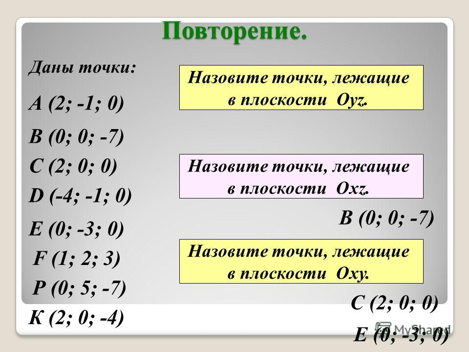 Повторение. Даны точки: А (2; -1; 0) В (0; 0; -7) С (2; 0; 0) D (-4; -1; 0) Е (0; -3; 0) F (1; 2; 3) Р (0; 5; -7) К (2; 0; -4) Назовите точки, лежащие в плоскости Оуz. Назовите точки, лежащие в плоскости Охz. Назовите точки, лежащие в плоскости Оху.