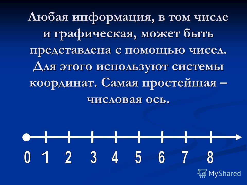 Любая информация, в том числе и графическая, может быть представлена с помощью чисел. Для этого используют системы координат. Самая простейшая – числовая ось.