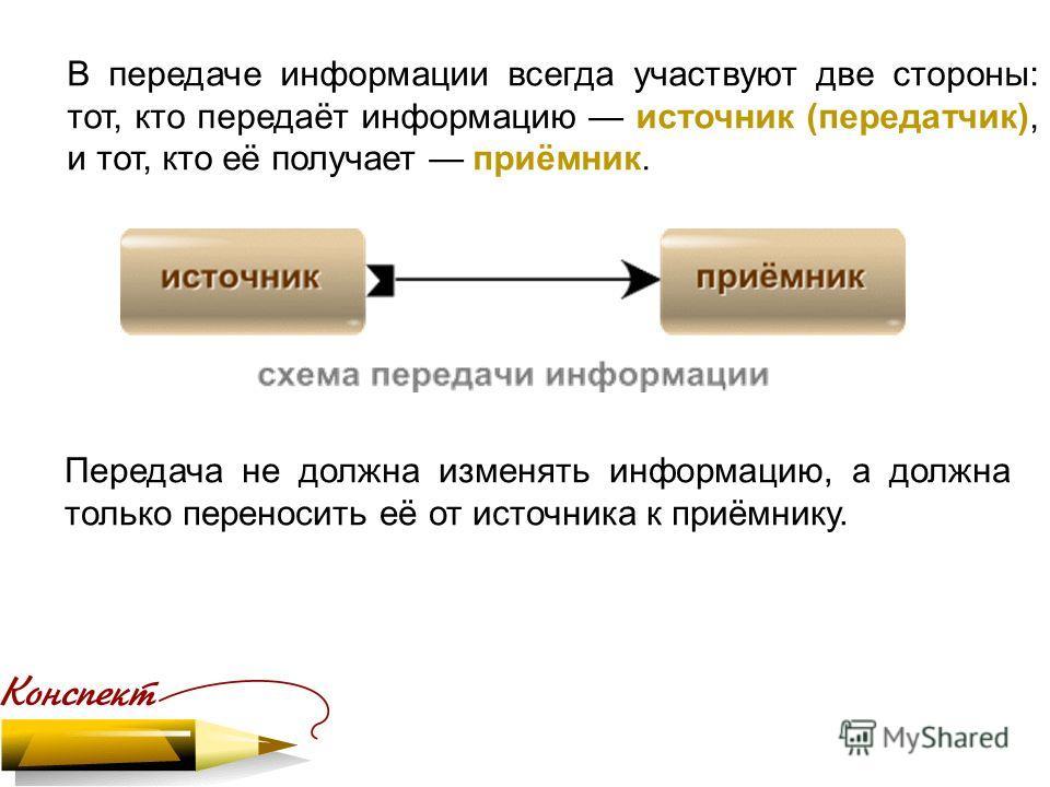 В передаче информации всегда участвуют две стороны: тот, кто передаёт информацию источник (передатчик), и тот, кто её получает приёмник. Передача не должна изменять информацию, а должна только переносить её от источника к приёмнику.