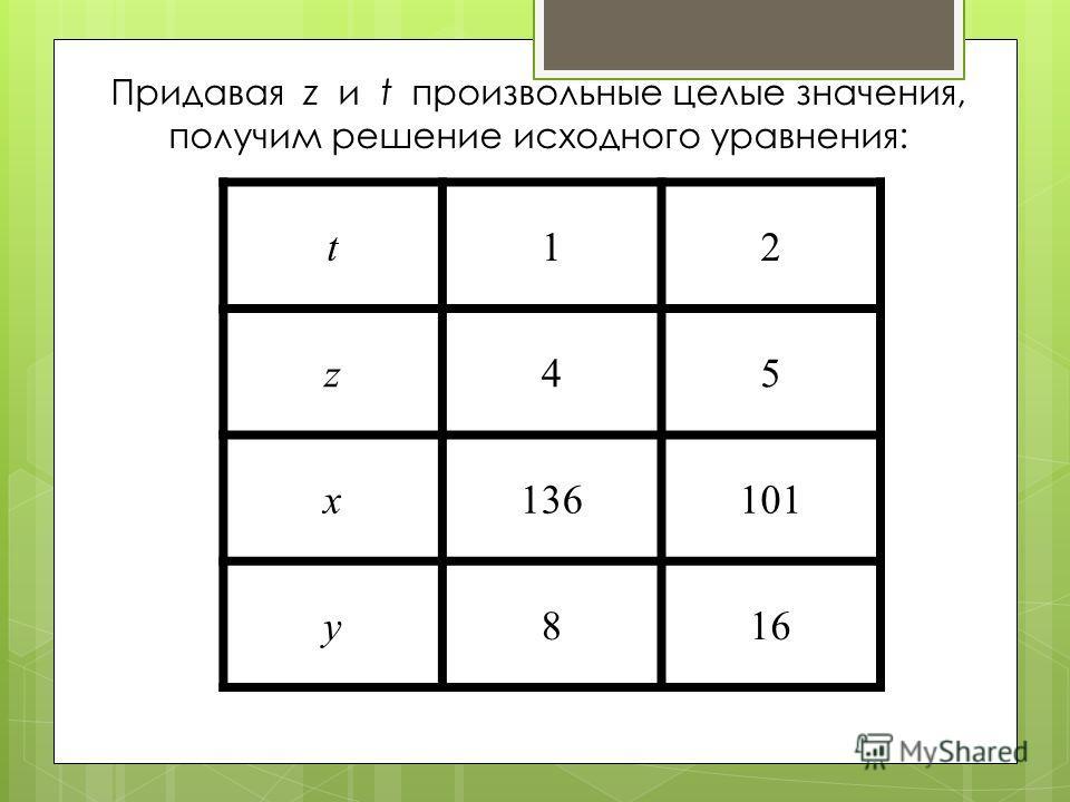 Придавая z и t произвольные целые значения, получим решение исходного уравнения: t12 z45 x136101 y816