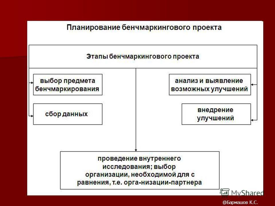 @Бармашов К.С.