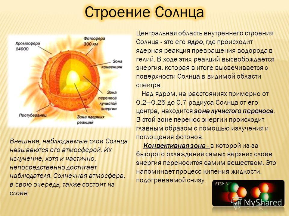 Центральная область внутреннего строения Солнца - это его ядро, где происходит ядерная реакция превращения водорода в гелий. В ходе этих реакций высвобождается энергия, которая в итоге высвечивается с поверхности Солнца в видимой области спектра. Над