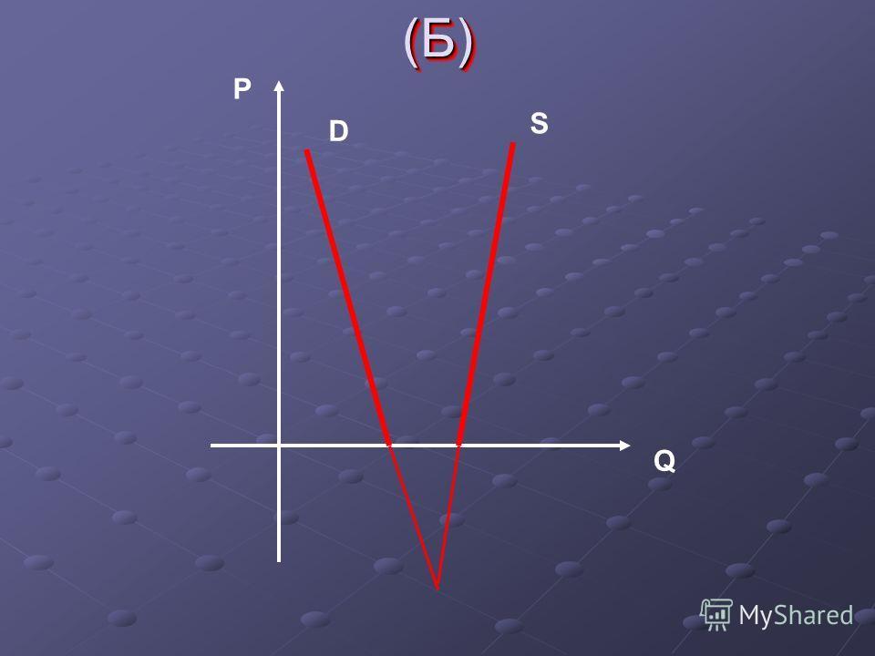 (Б)(Б) Р Q D S