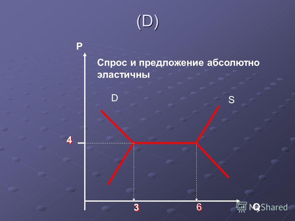 (D) P Q D S 3 3 6 6 4 4 Спрос и предложение абсолютно эластичны