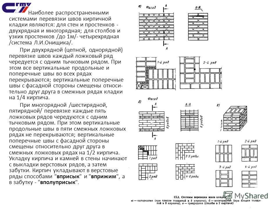7 Наиболее распространенными системами перевязки швов кирпичной кладки являются: для стен и простенков - двухрядная и многорядная; для столбов и узких простенков /до 1м/- четырехрядная /система Л.И.Онищика/. При двухрядной (цепной, однорядной) перевя