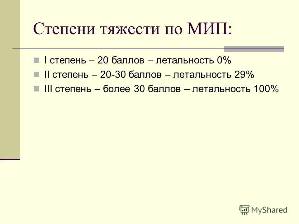 Степени тяжести по МИП: I степень – 20 баллов – летальность 0% II степень – 20-30 баллов – летальность 29% III степень – более 30 баллов – летальность 100%