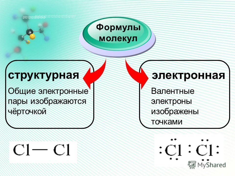 структурная Формулы молекул электронная Общие электронные пары изображаются чёрточкой Валентные электроны изображены точками