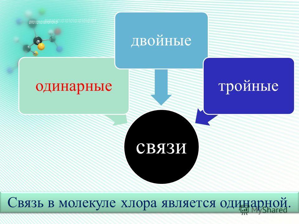 связи одинарныедвойныетройные Связь в молекуле хлора является одинарной.