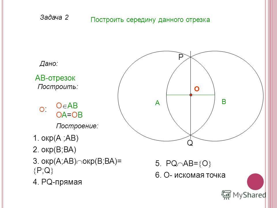 Задача 2 Построить середину данного отрезка Дано: АВ-отрезок А Построить: О АВ ОА=ОВ О:О: Построение: 1. окр(А ;АВ) 2. окр(В;ВА) 3. окр(А;АВ) окр(В;ВА)= P;Q 4. PQ-прямая P Q 5. PQ AB= O О 6. O- искомая точка B O