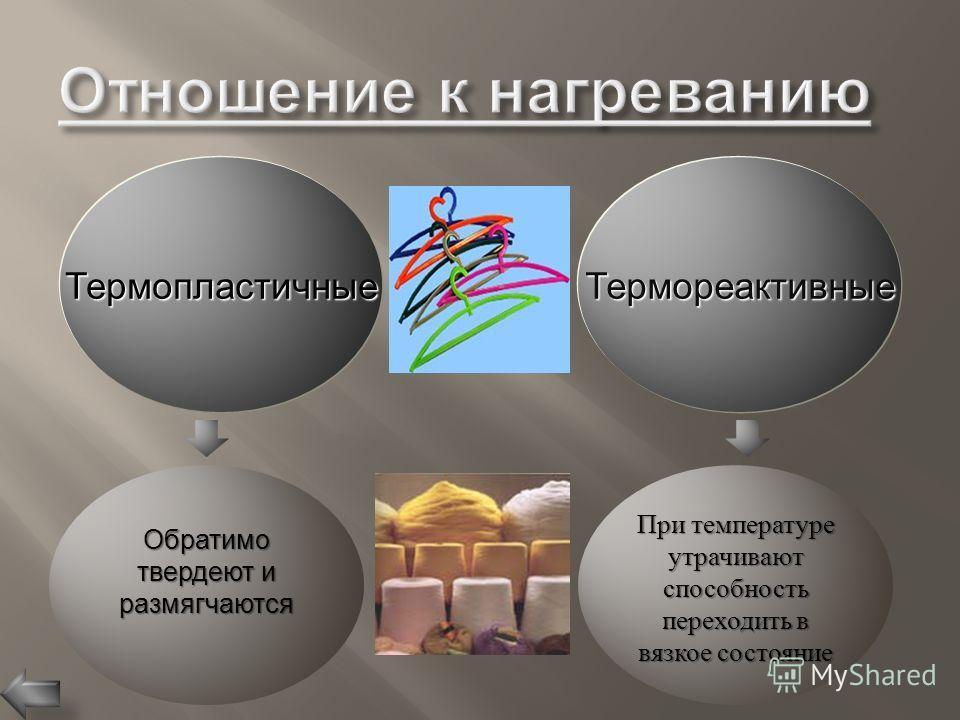 ТермопластичныеТермореактивные Обратимо твердеют и размягчаются При температуре утрачивают способность переходить в вязкое состояние