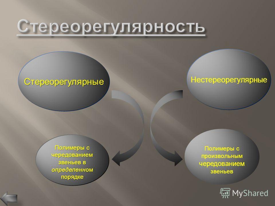 Стереорегулярные Полимеры с чередованием звеньев в определенном порядке Нестереорегулярные Полимеры с произвольным чередованием звеньев
