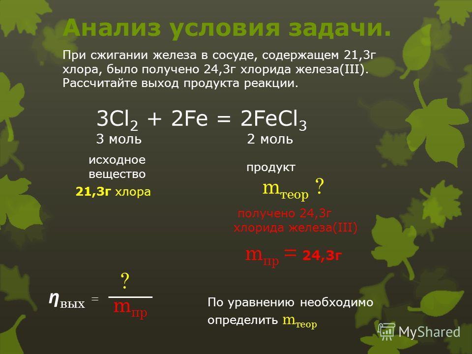 21,3г хлора получено 24,3г хлорида железа(III) При сжигании железа в сосуде, содержащем 21,3г хлора, было получено 24,3г хлорида железа(III). Рассчитайте выход продукта реакции. Анализ условия задачи. 3Cl 2 + 2Fe = 2FeCl 3 3 моль 2 моль исходное веще