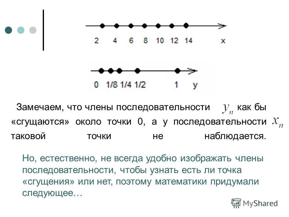 Замечаем, что члены последовательности как бы «сгущаются» около точки 0, а у последовательности таковой точки не наблюдается. Но, естественно, не всегда удобно изображать члены последовательности, чтобы узнать есть ли точка «сгущения» или нет, поэтом