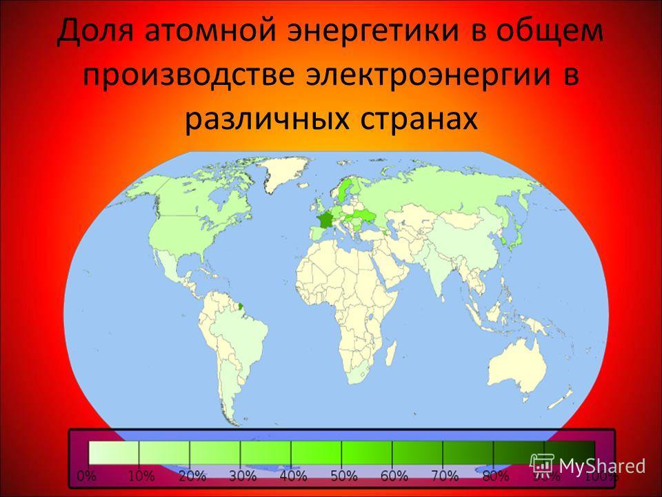 Доля атомной энергетики в общем производстве электроэнергии в различных странах
