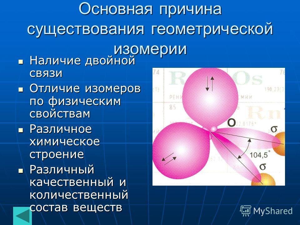 Основная причина существования геометрической изомерии Наличие двойной связи Наличие двойной связи Отличие изомеров по физическим свойствам Отличие изомеров по физическим свойствам Различное химическое строение Различное химическое строение Различный