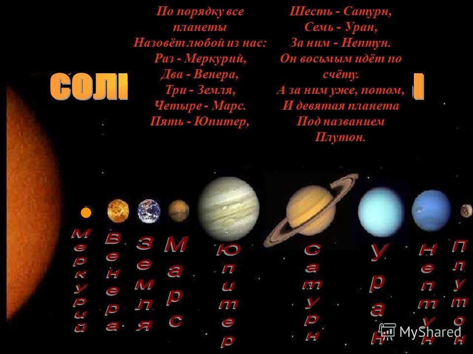 По порядку все планеты Назовёт любой из нас: Раз - Меркурий, Два - Венера, Три - Земля, Четыре - Марс. Пять - Юпитер, Шесть - Сатурн, Семь - Уран, За ним - Нептун. Он восьмым идёт по счёту. А за ним уже, потом, И девятая планета Под названием Плутон.