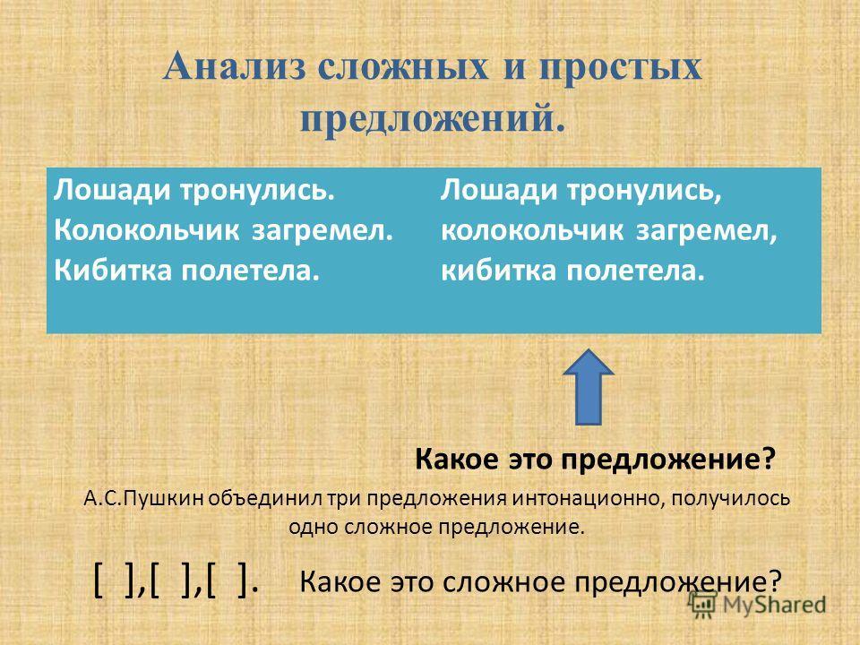 Анализ сложных и простых предложений. Какое это предложение? А.С.Пушкин объединил три предложения интонационно, получилось одно сложное предложение. [ ],[ ],[ ]. Какое это сложное предложение? Лошади тронулись. Колокольчик загремел. Кибитка полетела.