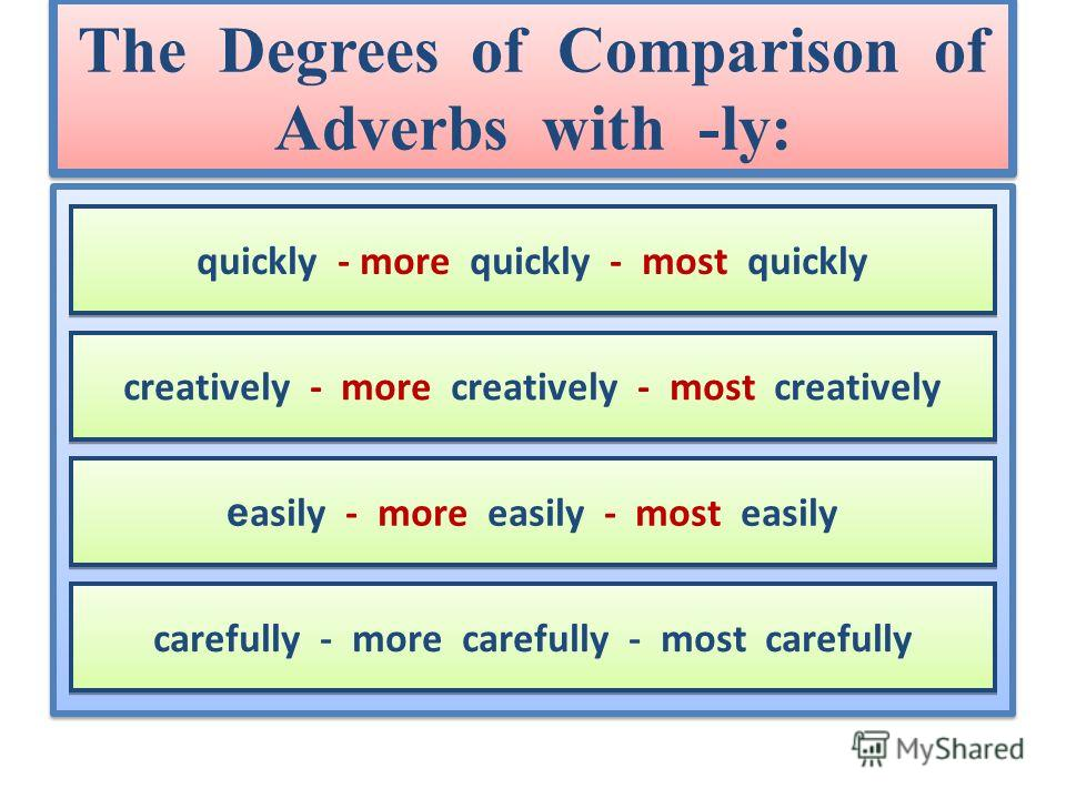 The Degrees of Comparison of Adverbs with -ly: The Degrees of Comparison of Adverbs with -ly: quickly - more quickly - most quickly creatively - more creatively - most creatively e asily - more easily - most easily carefully - more carefully - most c