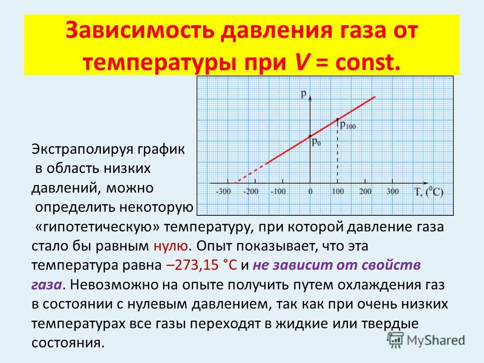 Зависимость давления газа от температуры при V = const. Экстраполируя график в область низких давлений, можно определить некоторую «гипотетическую» температуру, при которой давление газа стало бы равным нулю. Опыт показывает, что эта температура равн