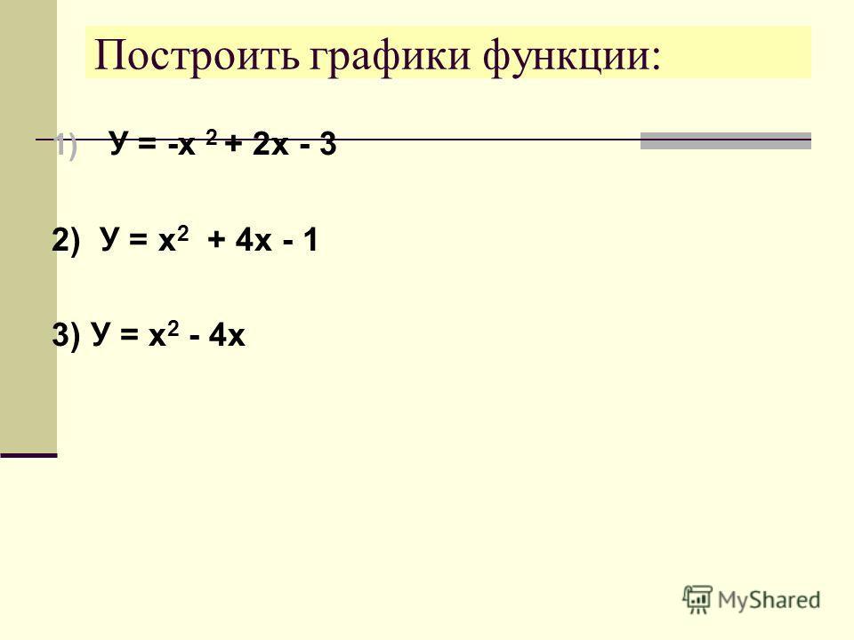 Построить графики функции: 1) У = -х 2 + 2х - 3 2) У = x 2 + 4х - 1 3) У = х 2 - 4х