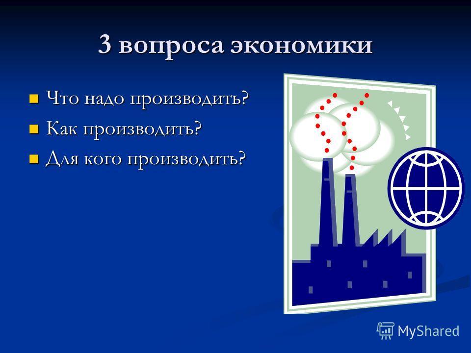 3 вопроса экономики Что надо производить? Что надо производить? Как производить? Как производить? Для кого производить? Для кого производить?