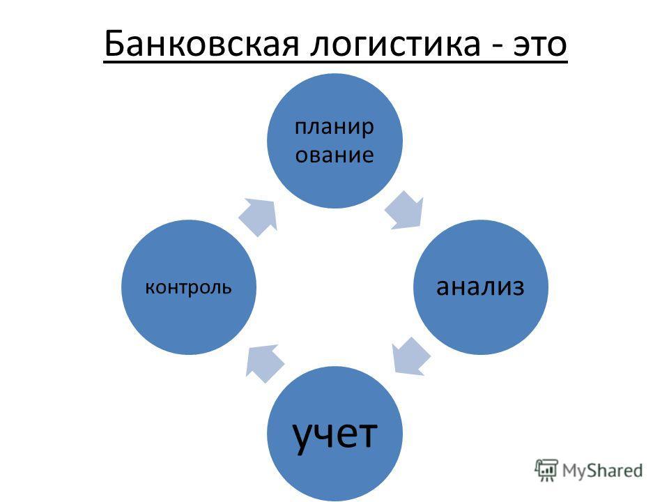 Банковская логистика - это планир ование анализ учет контроль