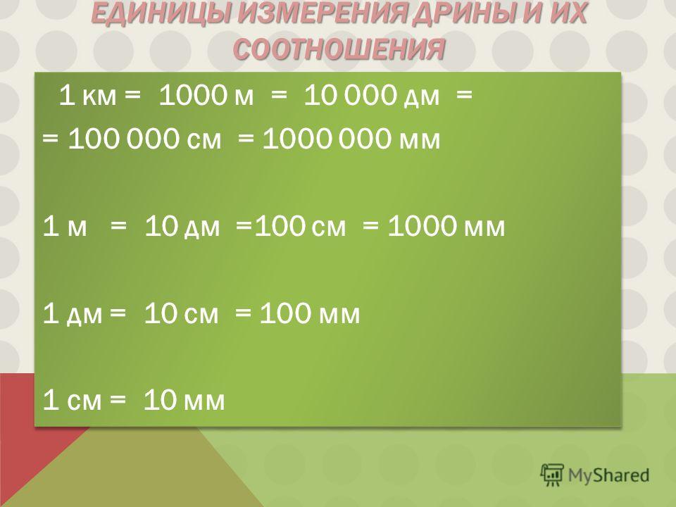 ЕДИНИЦЫ ИЗМЕРЕНИЯ ДРИНЫ И ИХ СООТНОШЕНИЯ 1 км = 1000 м = 10 000 дм = = 100 000 см = 1000 000 мм 1 м = 10 дм =100 см = 1000 мм 1 дм = 10 см = 100 мм 1 см = 10 мм 1 км = 1000 м = 10 000 дм = = 100 000 см = 1000 000 мм 1 м = 10 дм =100 см = 1000 мм 1 дм