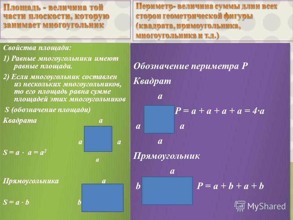 Свойства площади: 1) Равные многоугольники имеют равные площади. 2) Если многоугольник составлен из нескольких многоугольников, то его площадь равна сумме площадей этих многоугольников S (обозначение площади) Квадрата а а а S = а а = a 2 а Прямоуголь