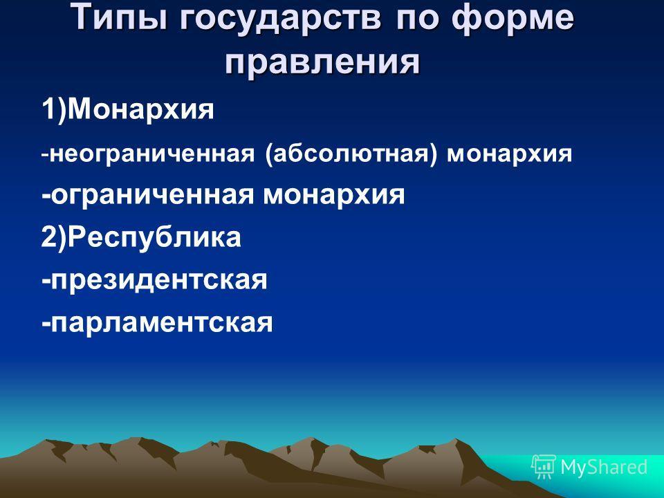 Типы государств по форме правления 1)Монархия -неограниченная (абсолютная) монархия -ограниченная монархия 2)Республика -президентская -парламентская