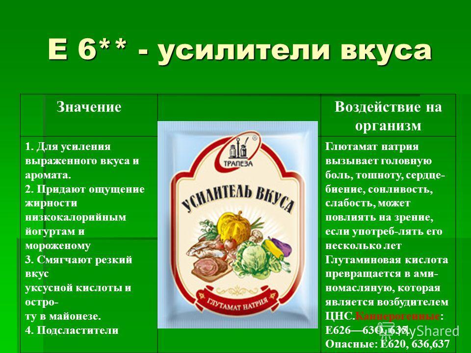 Е 6** - усилители вкуса ЗначениеВоздействие на организм 1. Для усиления выраженного вкуса и аромата. 2. Придают ощущение жирности низкокалорийным йогуртам и мороженому 3. Смягчают резкий вкус уксусной кислоты и остро- ту в майонезе. 4. Подсластители