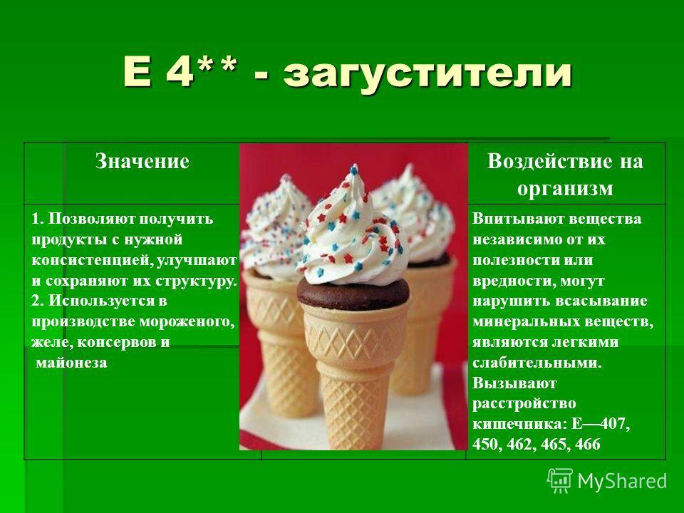 Е 4** - загустители ЗначениеВоздействие на организм 1. Позволяют получить продукты с нужной консистенцией, улучшают и сохраняют их структуру. 2. Используется в производстве мороженого, желе, консервов и майонеза Впитывают вещества независимо от их по