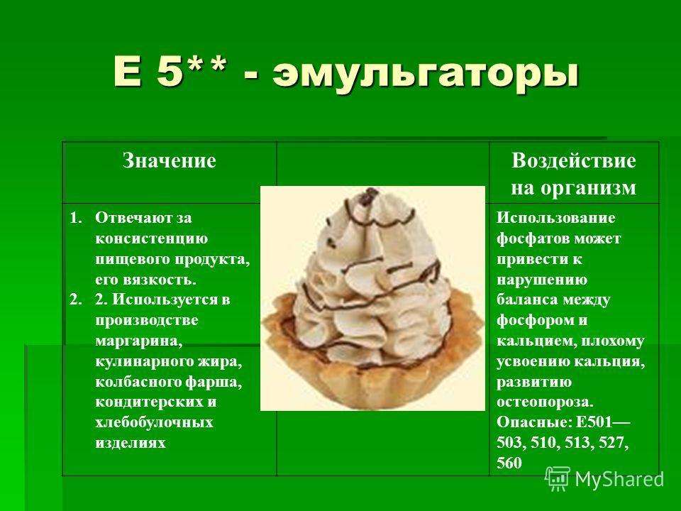 Е 5** - эмульгаторы ЗначениеВоздействие на организм 1.Отвечают за консистенцию пищевого продукта, его вязкость. 2.2. Используется в производстве маргарина, кулинарного жира, колбасного фарша, кондитерских и хлебобулочных изделиях Использование фосфат
