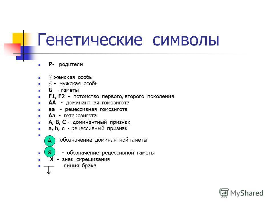 Генетические символы Р- родители женская особь - мужская особь G - гаметы F1, F2 - потомство первого, второго поколения АА - доминантная гомозигота аа - рецессивная гомозигота Аа - гетерозигота А, В, С - доминантный признак а, b, c - рецессивный приз