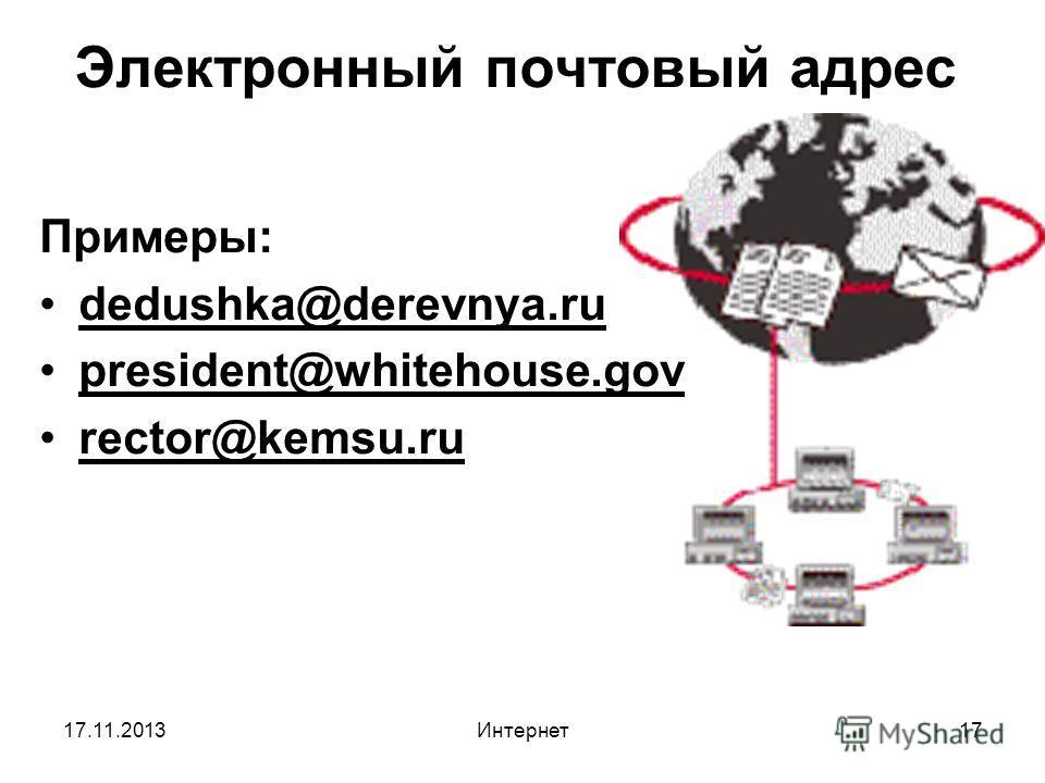 17.11.2013Интернет17 Электронный почтовый адрес Примеры: dedushka@derevnya.ru president@whitehouse.gov rector@kemsu.ru