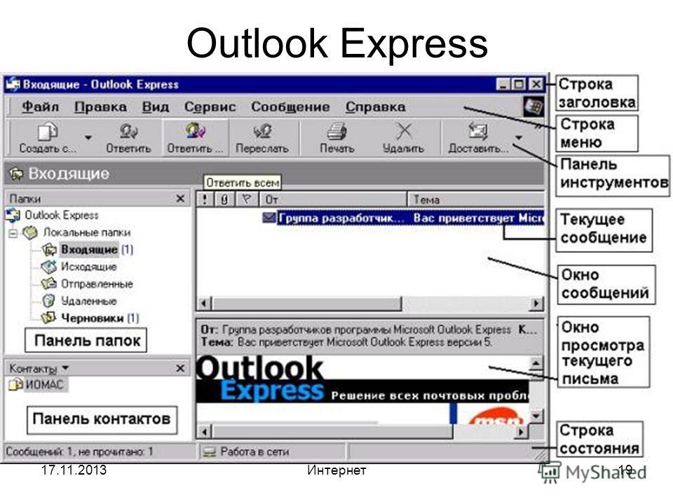 17.11.2013Интернет19 Outlook Express