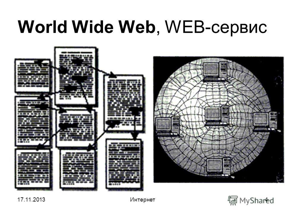 17.11.2013Интернет4 World Wide Web, WEB-сервис