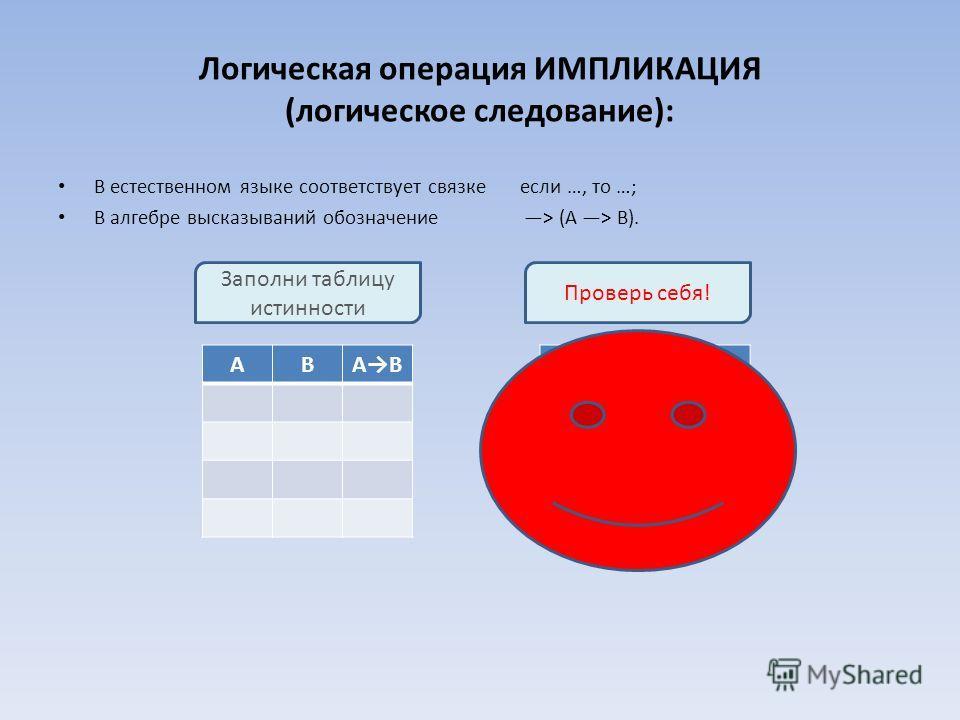 Логическая операция ИМПЛИКАЦИЯ (логическое следование): В естественном языке соответствует связке если …, то …; В алгебре высказываний обозначение > (А > B). АВАBАB АВАBАB 111 011 100 001 Заполни таблицу истинности Проверь себя!