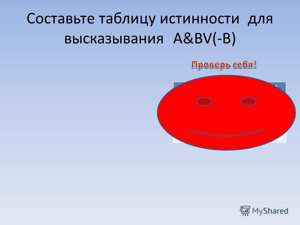 Составьте таблицу истинности для высказывания А&BV(-B) AB-BA&BА&BV(-B) 11011 10101 01000 00100