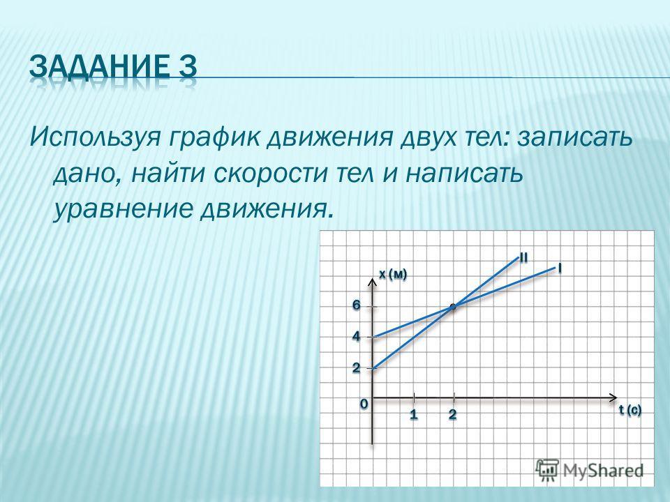 Используя график движения двух тел: записать дано, найти скорости тел и написать уравнение движения.