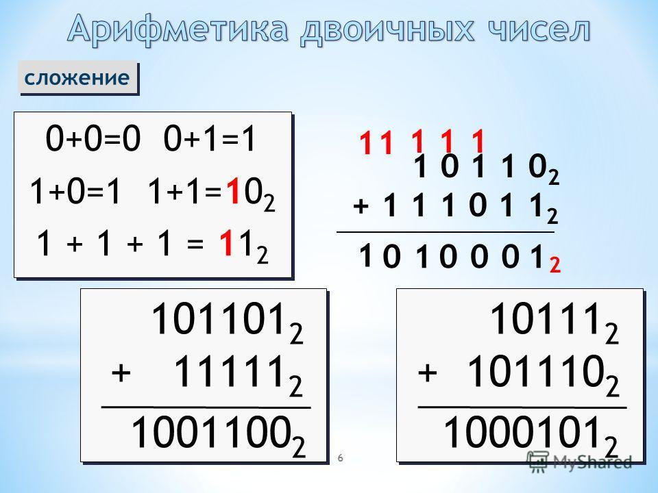 6 сложение 0+0=0 0+1=1 1+0=1 1+1=10 2 1 + 1 + 1 = 11 2 0+0=0 0+1=1 1+0=1 1+1=10 2 1 + 1 + 1 = 11 2 1 0 1 1 0 2 + 1 1 1 0 1 1 2 10001 1 0 2 11 1 1 1 101101 2 + 11111 2 101101 2 + 11111 2 10111 2 + 101110 2 10111 2 + 101110 2 1001100 2 1000101 2