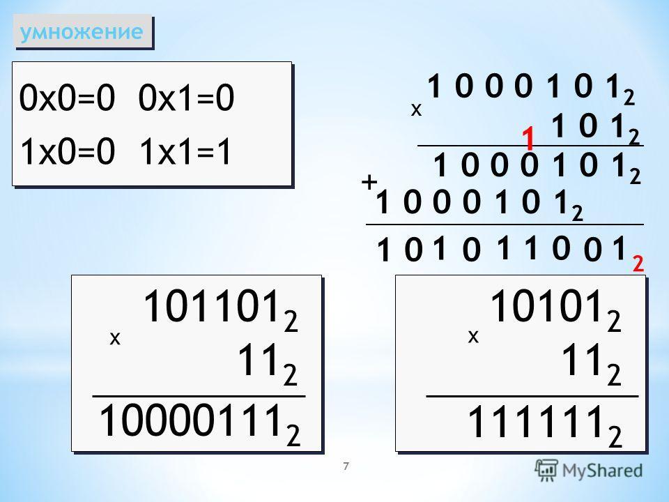 7 умножение 0х0=0 0х1=0 1х0=0 1х1=1 0х0=0 0х1=0 1х0=0 1х1=1 1 0 0 0 1 0 1 2 1 0 1 2 1 0 0 0 1 0 1 2 х + 1 0 0 1 11 0 1 01 2 101101 2 11 2 101101 2 11 2 10101 2 11 2 10101 2 11 2 х х 10000111 2 111111 2