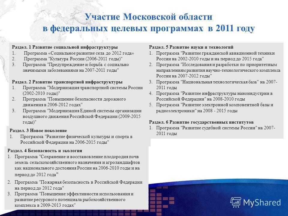 Участие Московской области в федеральных целевых программах в 2011 году Раздел. 1 Развитие социальной инфраструктуры 1. Программа «Социальное развитие села до 2012 года» 2. Программа